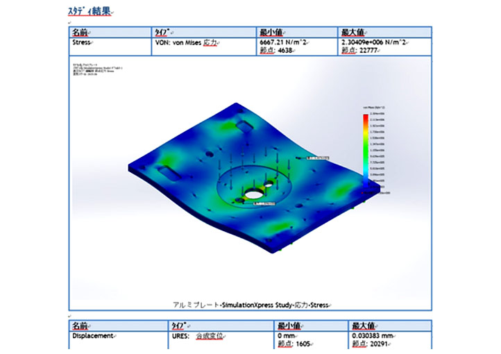 アルミプレートの構造解析